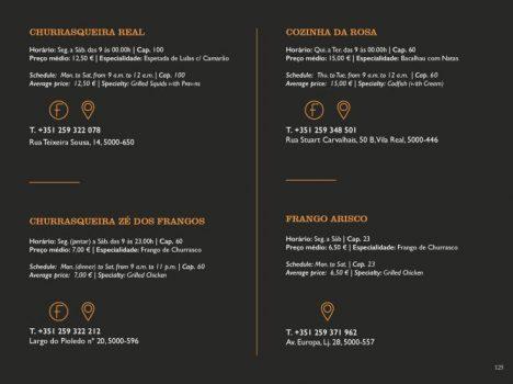 Guia de Restauração de Vila Real 2018 124