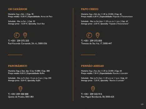 Guia de Restauração de Vila Real 2018 128