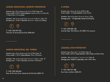 Guia de Restauração de Vila Real 2018 zoom 121