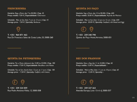 Guia de Restauração de Vila Real 2018 zoom 130 1